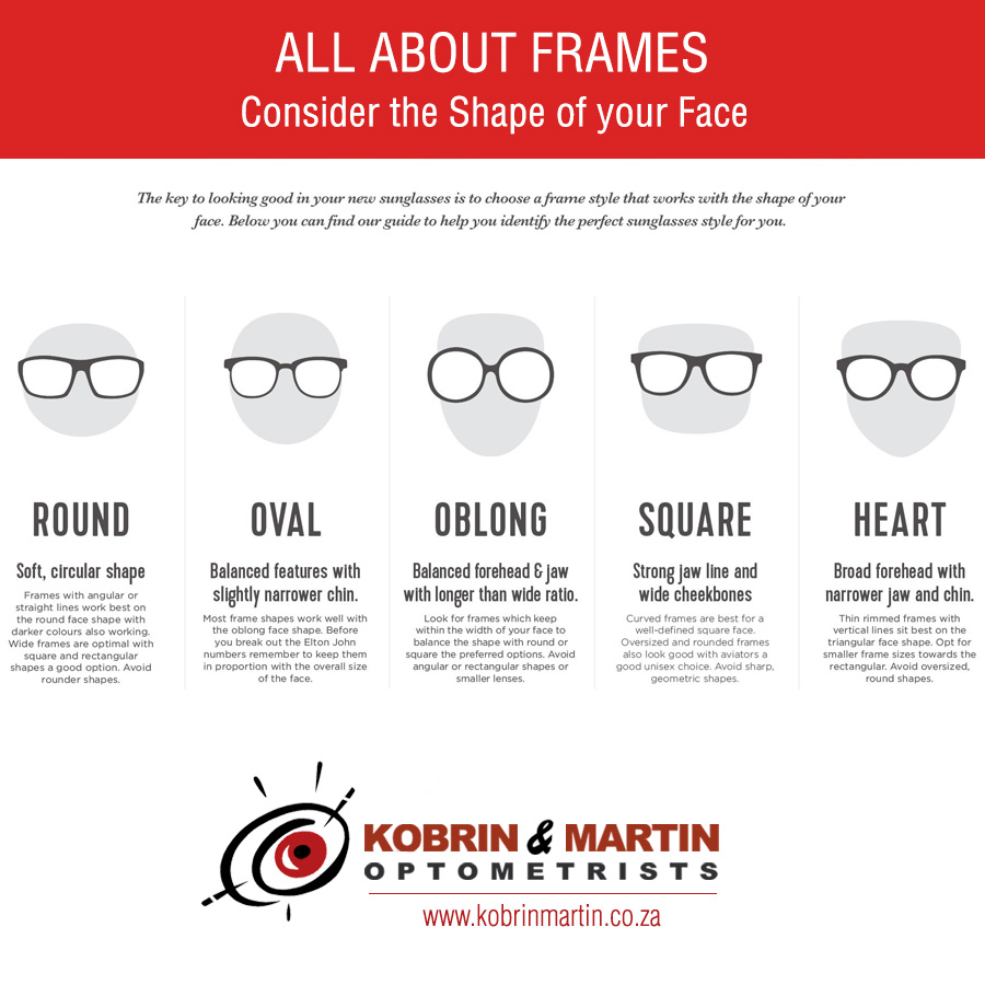 "All about Frames"" Month 