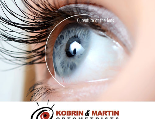 Causes of refractive errors